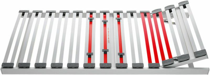 Einlegerahmen Roflexa Semi Manual