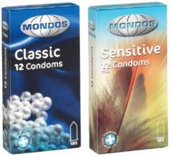 Sensitive mondos How to