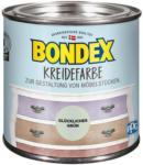HELLWEG Baumarkt Bondex Kreidefarbe Glueckliches Gruen
