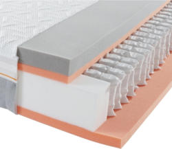Gel-Taschenfederkernmatratze 120/200 Cm