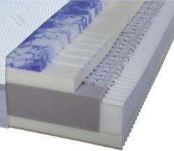 Taschenfederkernmatratze 90/210 Cm