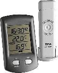 Saturn Funk-Thermometer RATIO