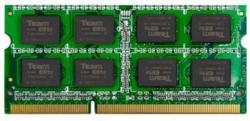 2GB Team Elite RAM